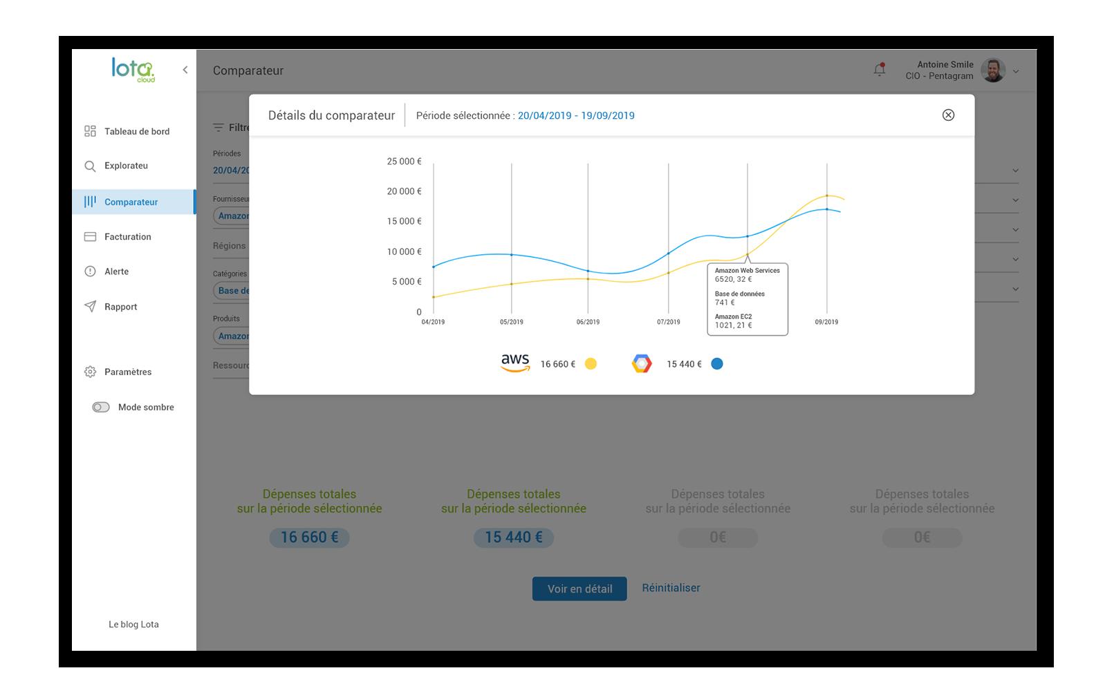 Le comparateur d'instances de la plateforme FinOps Lota.cloud
