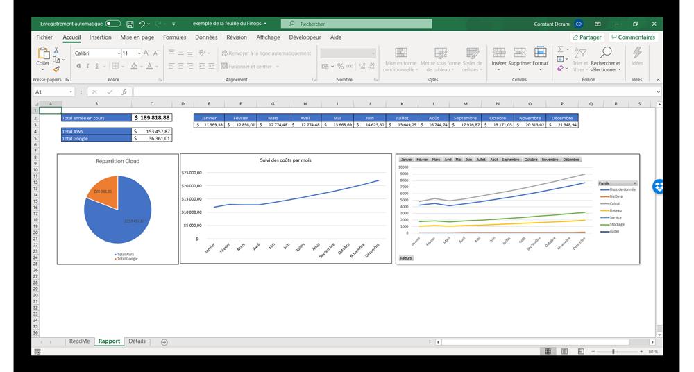 Dashboard FinOps sur Excel