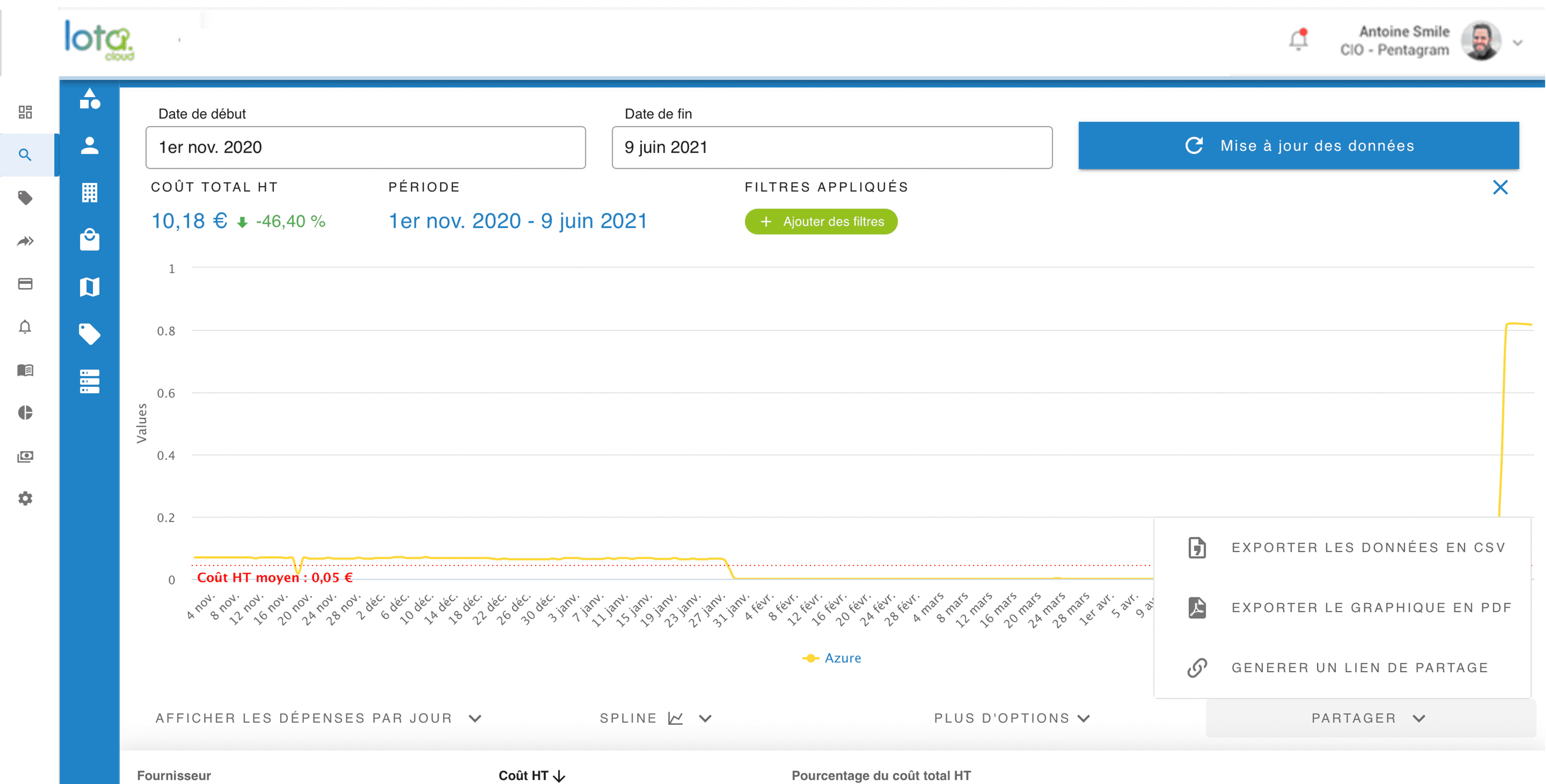 """Onglet """"exportation des données"""" de la plateforme"""